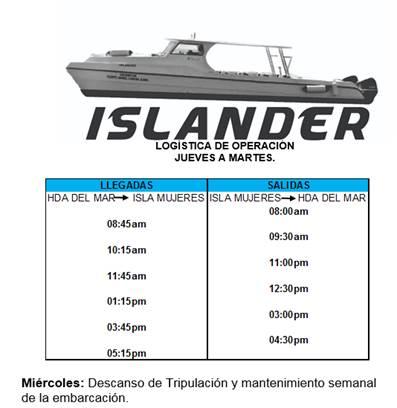 Isla Mujeres Palace 2019 Catamaran Schedule